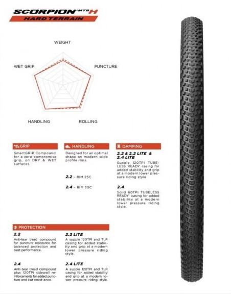 Copertone MTB PIRELLI SCORPION MTB Soft Terrain lite 29X2,4
